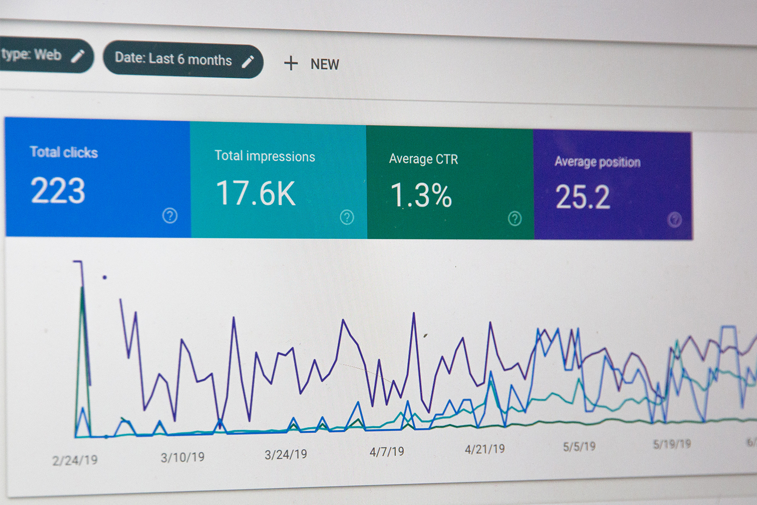 How Digital Marketing Services Can Help You in Competing Big Brands